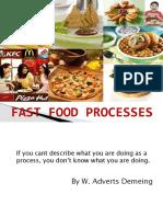 Fast Food Processes
