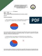 Informe de Encuestas