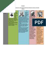 eldesarrollodelasociologiadelaeducacin-131205145354-phpapp02.pdf