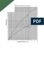 Travel Time Curve.pdf