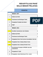 Fungsi Bidang PSP3