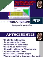 3 Tabla Periodica