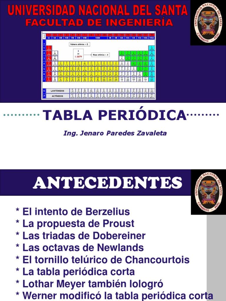 3 tabla periodica urtaz Image collections