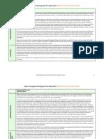 SLP Case Study