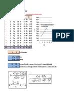 Linear Regression Sample Problem