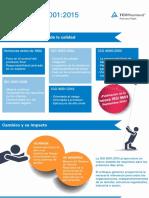 TÜV-Rheinland_ISO9001-Revision_Infographic_ES_global - TUeV_Rheinland-ISO9001_Revision-Infographic-ES~1