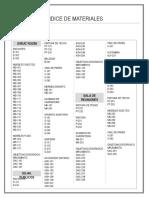 Indice de Materiales