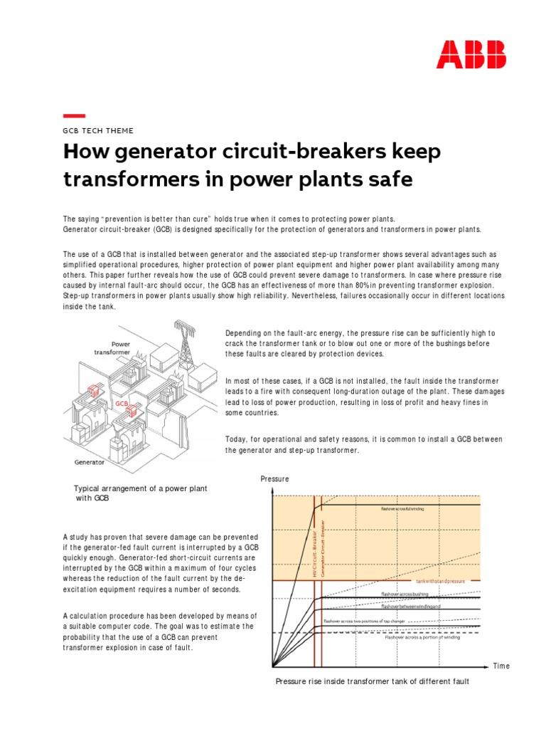 Gcb | Transformer | Power Station