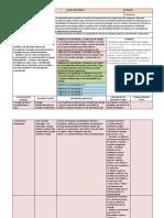 Formato Planificación 63 (Autoguardado)