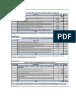 Actuarial Asientos de Diarios Por Costo de Servicio Post Empleo Beneficios Empleados