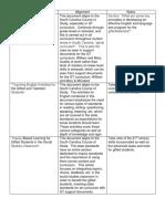 handbook alignment table - content
