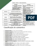APOSTILA GRAMÁTICA PORTUGUÊS