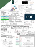 AA272C Midterm Sheet