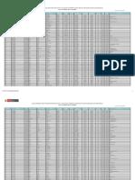 Directivos de Puno Para Evaluacion de Desempeño 2018