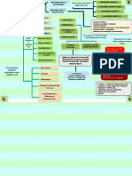 MAPA CONCEPTUAL DE INTRODUCCION A LA ING.CIVIL.pdf