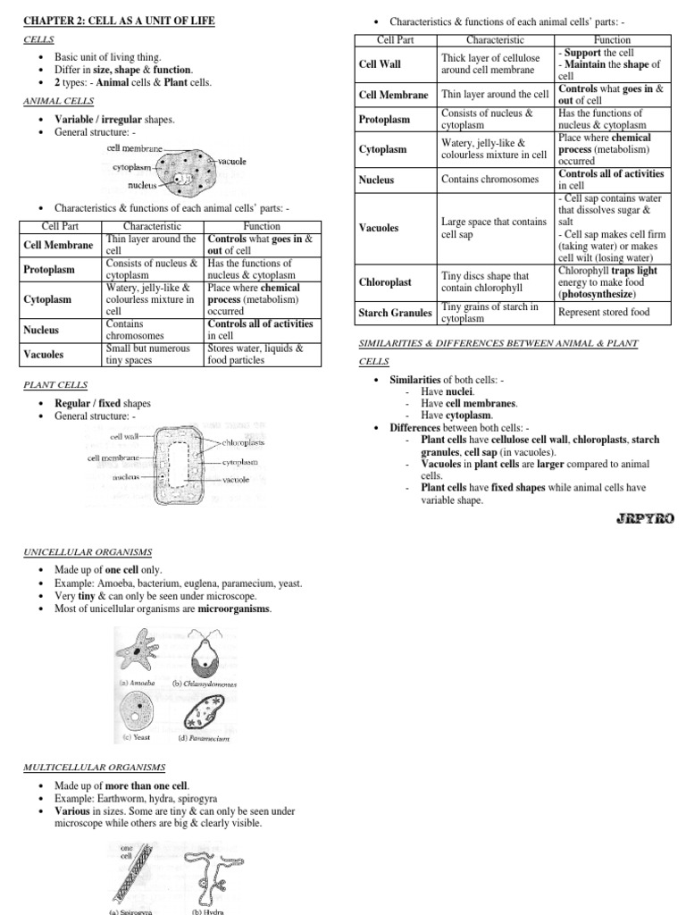 Cell as a Unit of Life [Science Form 1_Short Notes