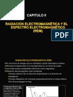 CAP II - III Radiacion Electromagnética CAP II- III