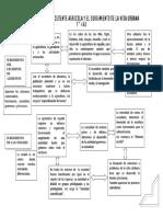 93695230-IMPORTANCIA-DEL-EXCEDENTE-AGRICOLA-Y-EL-SURGIMIENTO-DE-LA-VIDA-URBANA.pdf