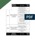 Objetivos Estratégicos Pei Unsa 07.09.2017