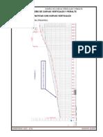 Diseño de curvas verticales