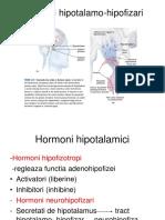 Hormoni hipotalamo-hipofizari
