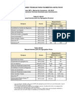 Especificaciones MTC Pavimentos Asfalticos