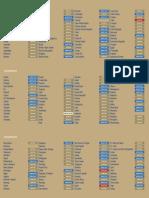 Liste-VFifa-2026.pdf