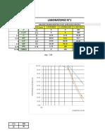 Grafico Granulometria- Nuevo Agregado Grueso