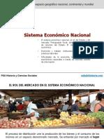 0082 PSU Sistema Economico Nacional