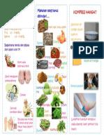 Leaflet Gout 2