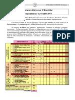 Temporalización de Literatura Universal.pdf
