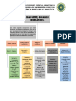 Compuestos quimicos inorganicos