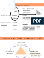 Teórico1. arquitectura
