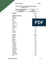 Siquijor Population 2010