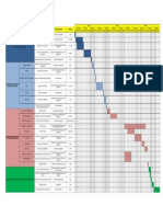 Cronograma de Planificacion de Sgs CIA Minera Macs.a.