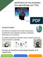 Aporte Del Cognitivismo en Los Procesos