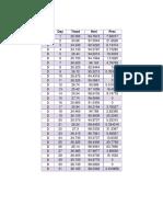 Meteograma y Regresion