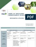 Diplomado Bioclim Tica Clase 4