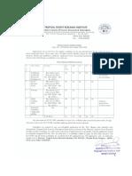 Notification TFRI Technician LDC Forester MTS Sanitation Attendant Posts