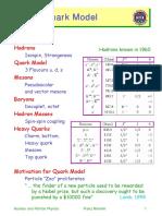 Quarks Model