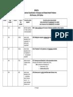 ICD-10, 10th Revision, 2010 Edition, Errata[2]