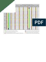 LTE PB Structure