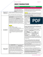 223356636 Credit Transaction 1 PDF