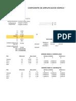 Coeficiente de Amplificación Sísmica y Derivas de Control - Nte e.030 2014-Aulas-A.estático