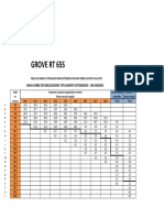 TABLAS-DE-CARGA-DE-GRUA-GROVE-35-TON.pdf