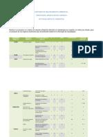 Sistemas de Mejoramiento Ambiental_impacto Ambiental