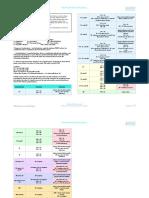 Atty. Balane Combinations Reviewer.pdf