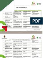 tesco_pdf_principalesEmpresas_ss_residencias.pdf