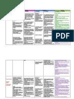 Planificacion-anual-2---Grado-NAP.docx