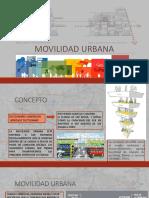 Concepto Movilidad Urbana